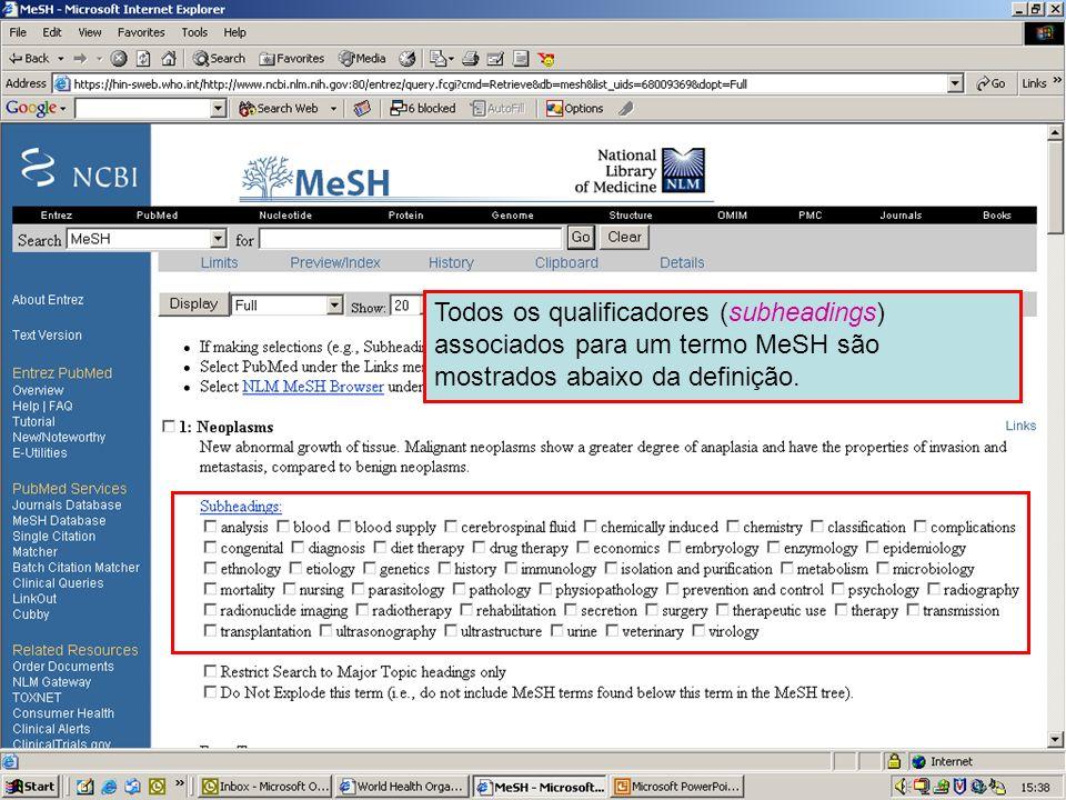MeSH SubheadingsTodos os qualificadores (subheadings) associados para um termo MeSH são mostrados abaixo da definição.