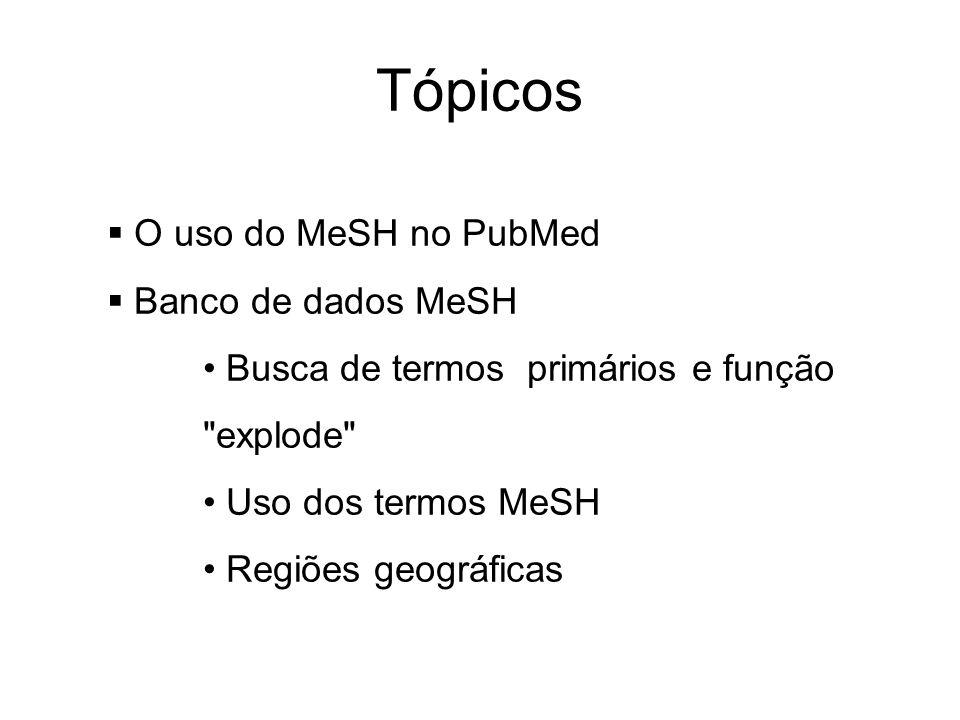 Tópicos O uso do MeSH no PubMed Banco de dados MeSH