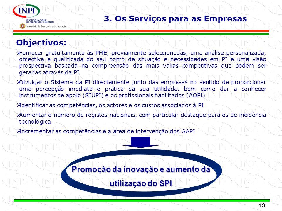 3. Os Serviços para as Empresas Promoção da inovação e aumento da