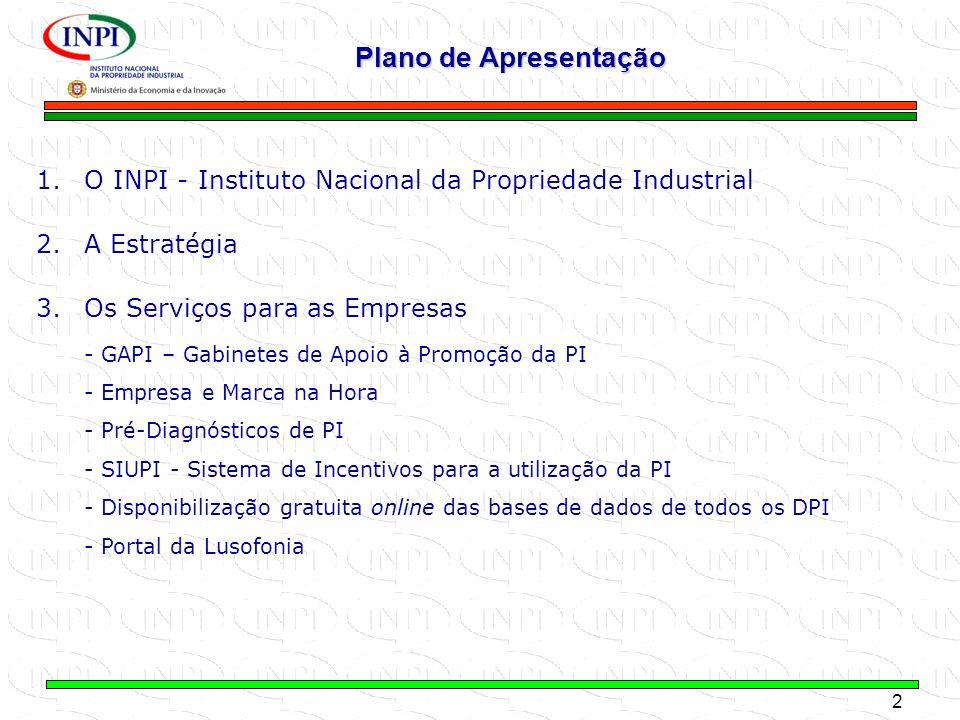 Plano de Apresentação O INPI - Instituto Nacional da Propriedade Industrial. A Estratégia. Os Serviços para as Empresas.