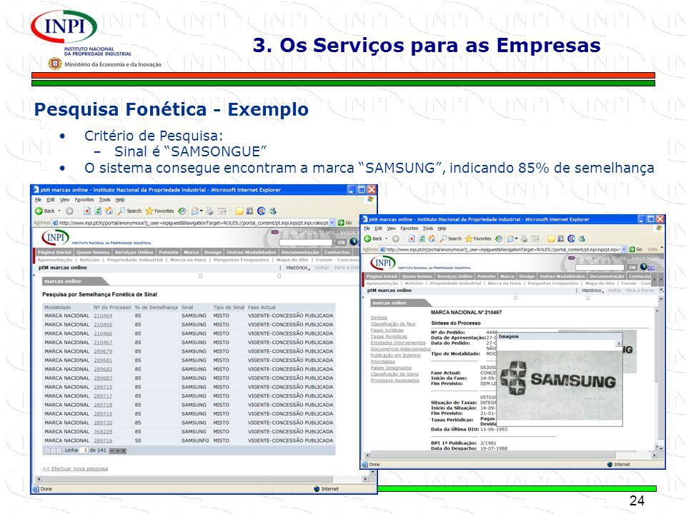 3. Os Serviços para as Empresas