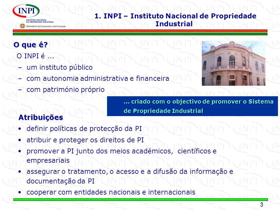 1. INPI – Instituto Nacional de Propriedade Industrial