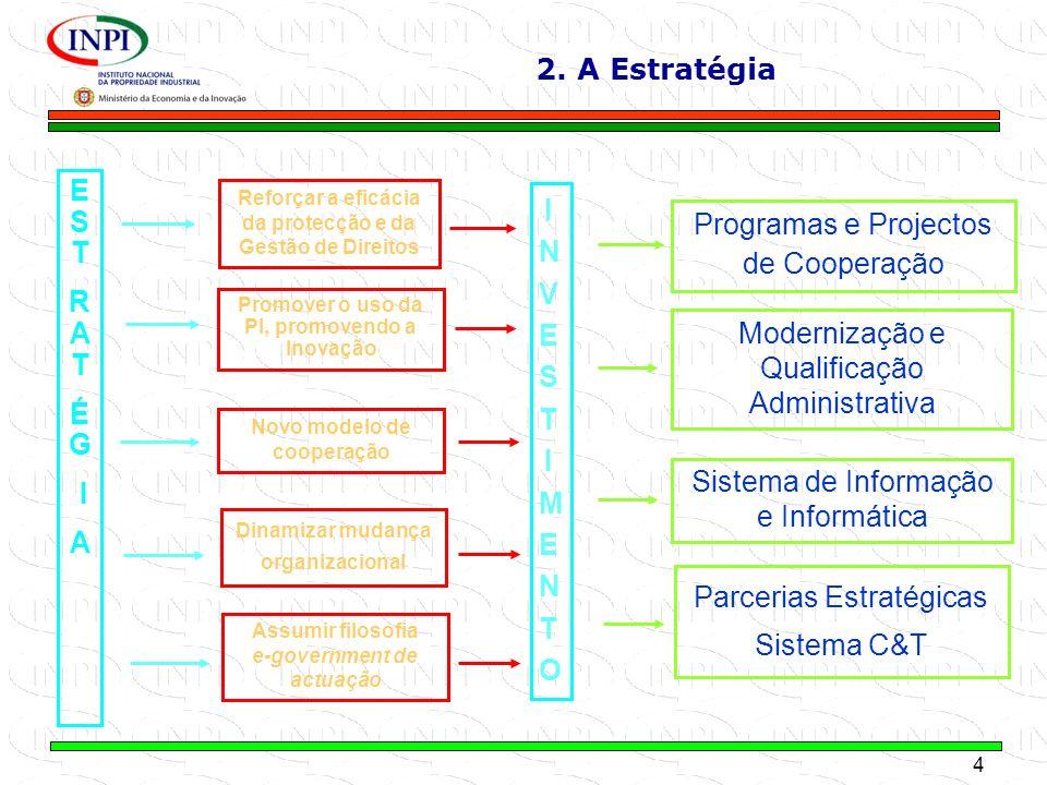 Programas e Projectos de Cooperação