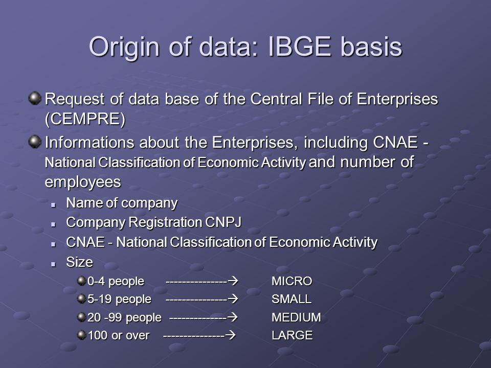 Origin of data: IBGE basis