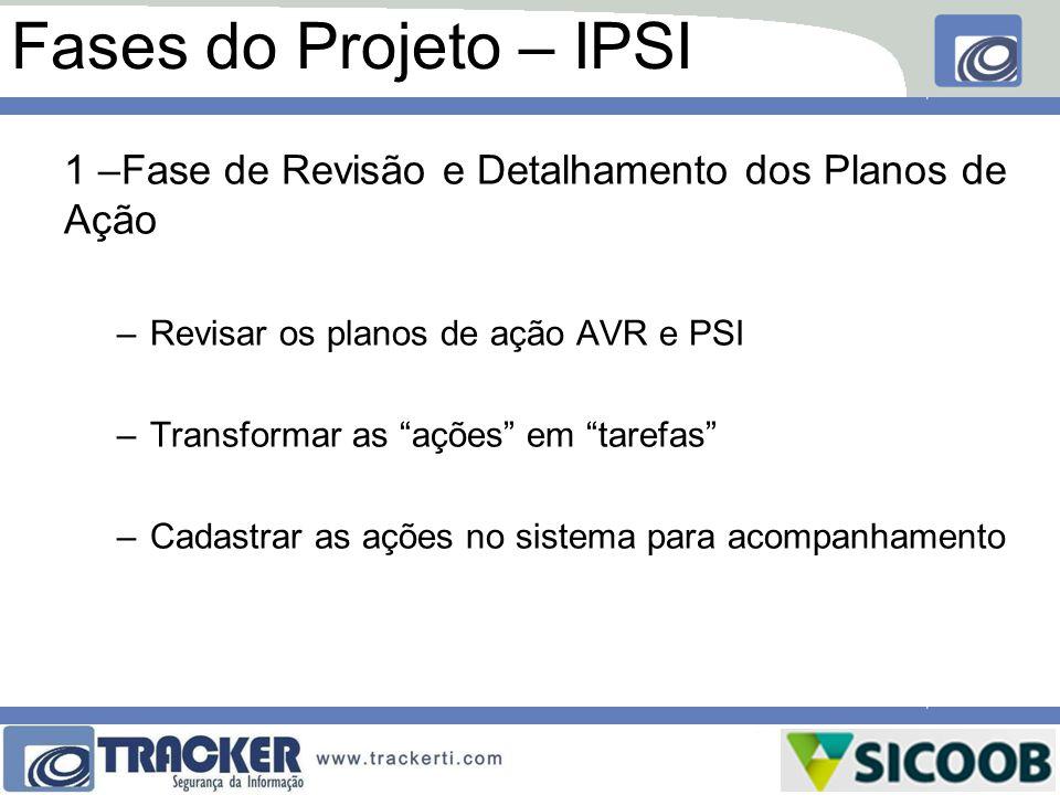 Fases do Projeto – IPSI 1 –Fase de Revisão e Detalhamento dos Planos de Ação. Revisar os planos de ação AVR e PSI.