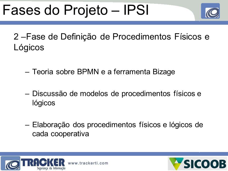 Fases do Projeto – IPSI 2 –Fase de Definição de Procedimentos Físicos e Lógicos. Teoria sobre BPMN e a ferramenta Bizage.