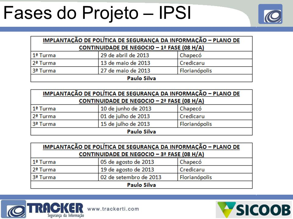Fases do Projeto – IPSI