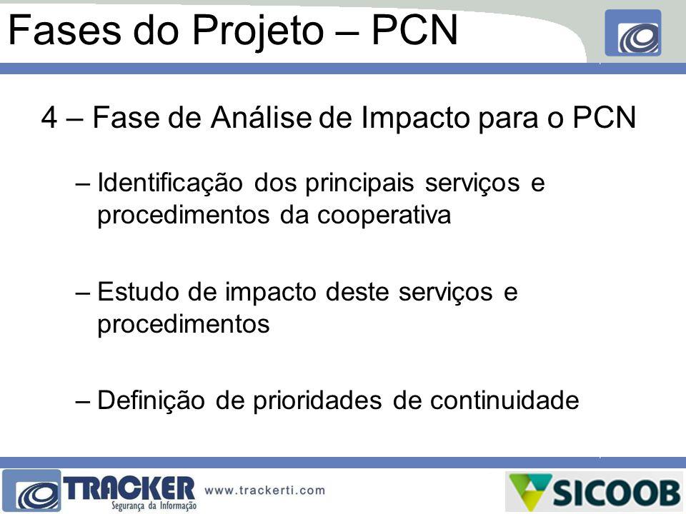 Fases do Projeto – PCN 4 – Fase de Análise de Impacto para o PCN