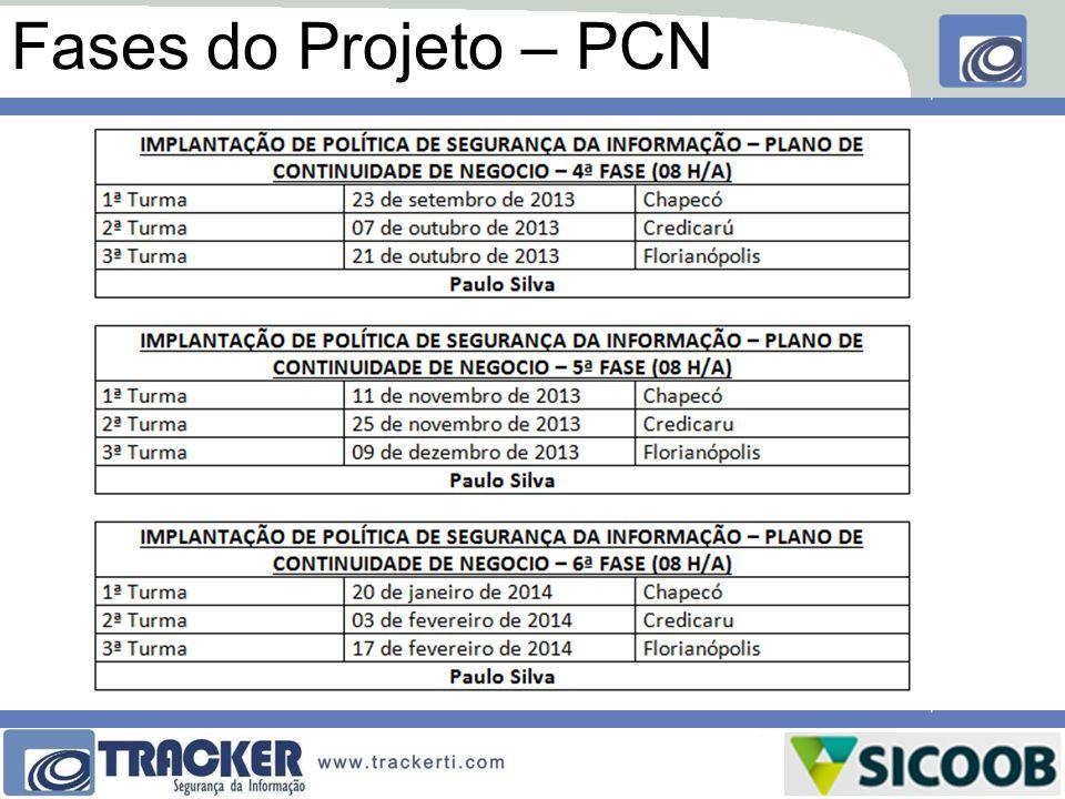 Fases do Projeto – PCN