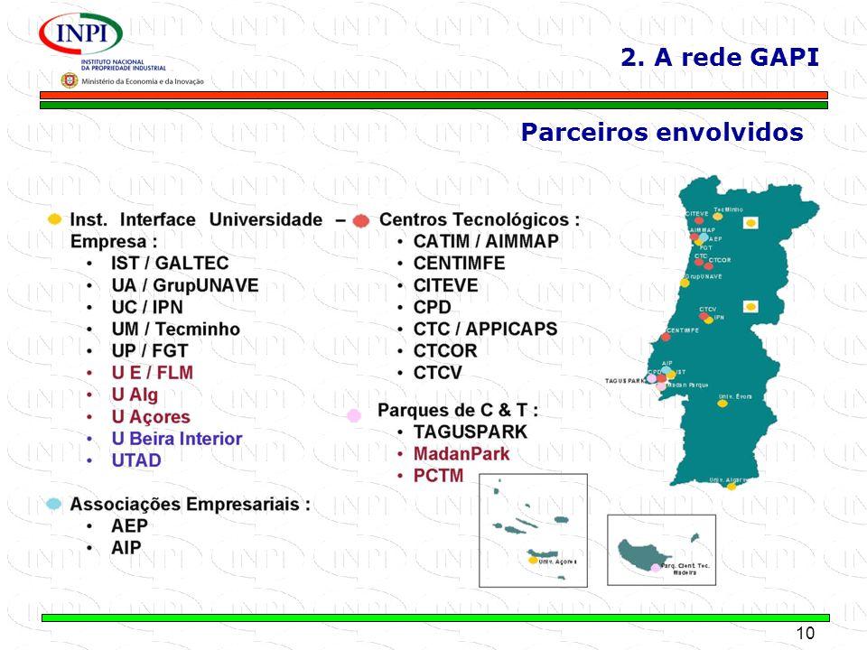 2. A rede GAPI Parceiros envolvidos