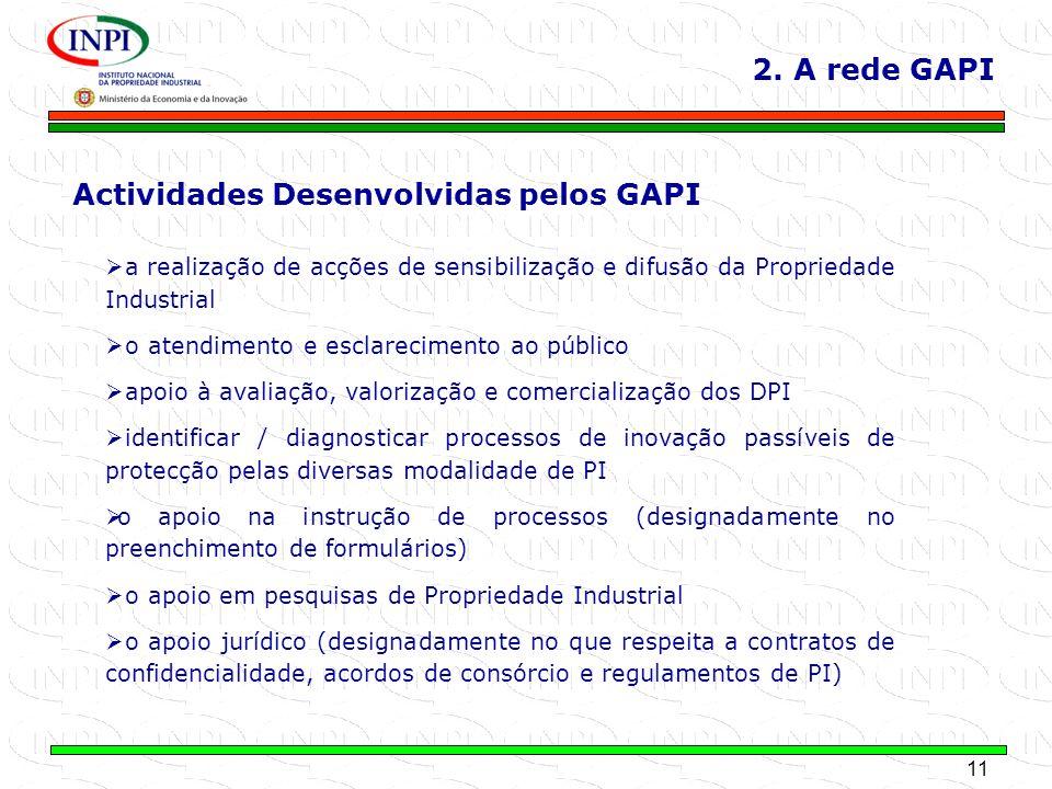 Actividades Desenvolvidas pelos GAPI