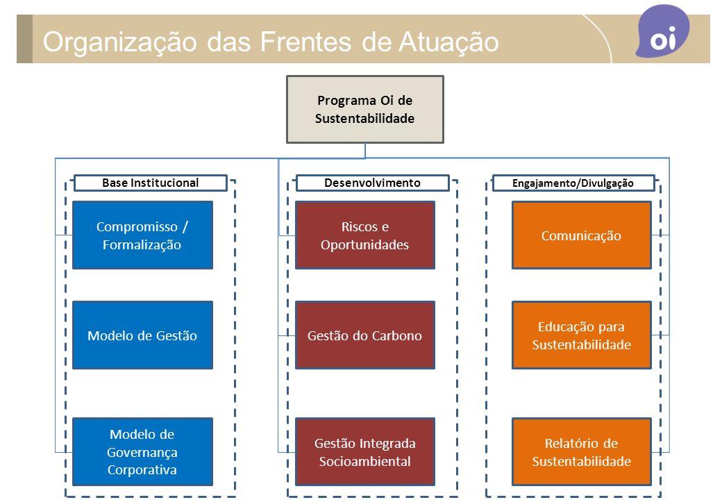 Programa Oi de Sustentabilidade Engajamento/Divulgação