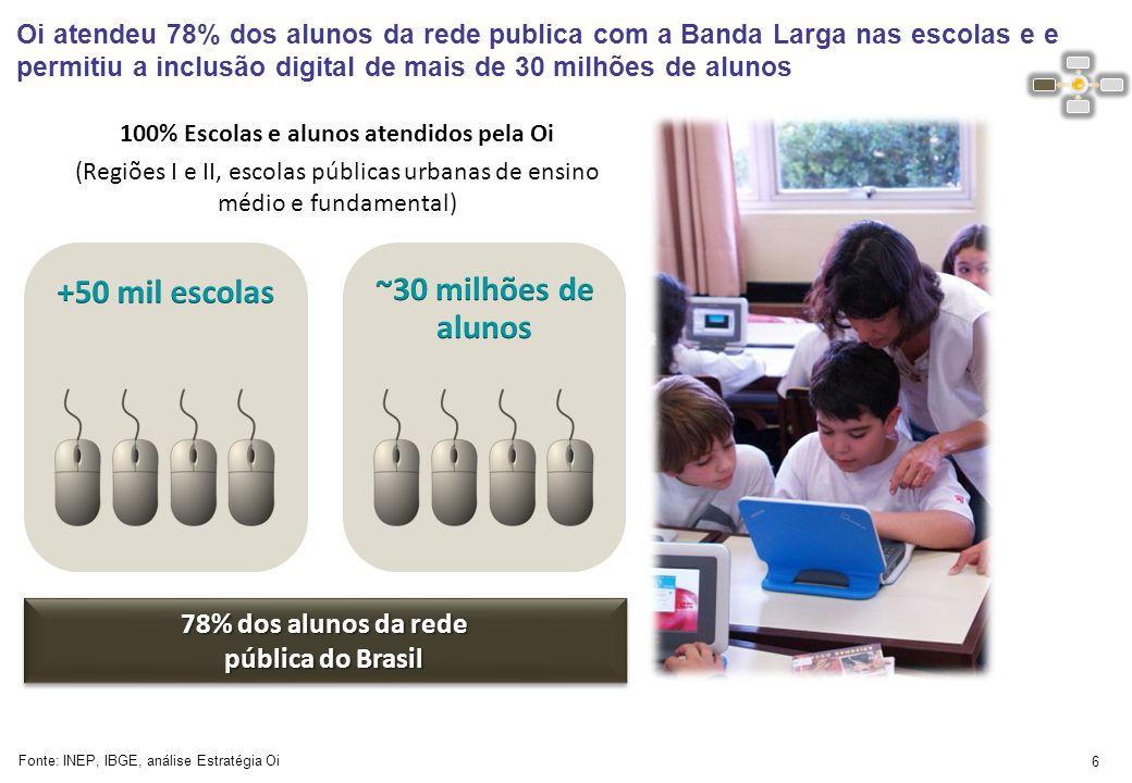 +50 mil escolas ~30 milhões de alunos