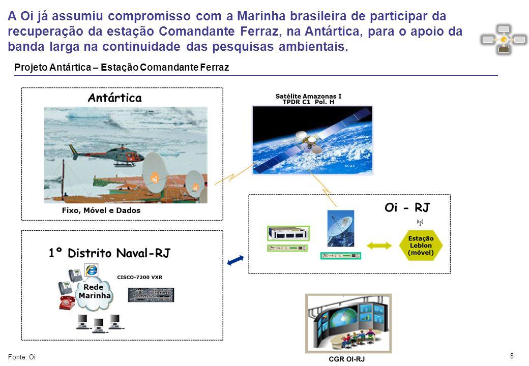 A Oi já assumiu compromisso com a Marinha brasileira de participar da recuperação da estação Comandante Ferraz, na Antártica, para o apoio da banda larga na continuidade das pesquisas ambientais.