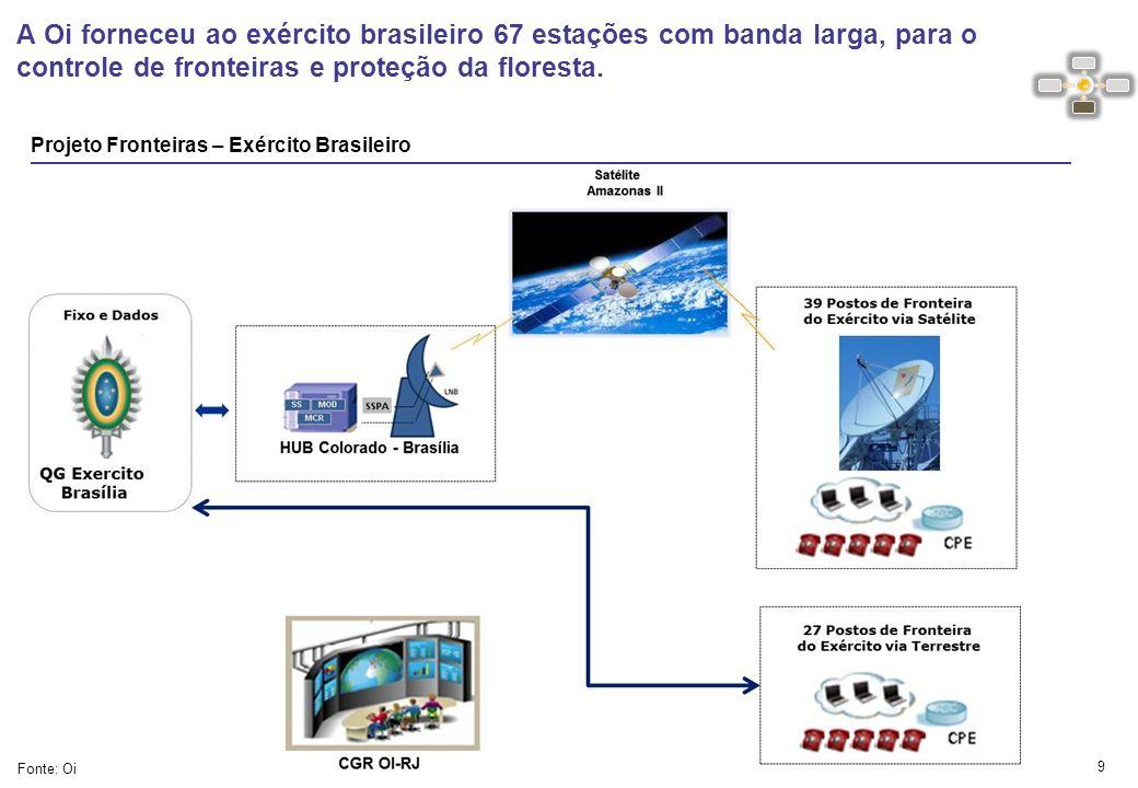 A Oi forneceu ao exército brasileiro 67 estações com banda larga, para o controle de fronteiras e proteção da floresta.