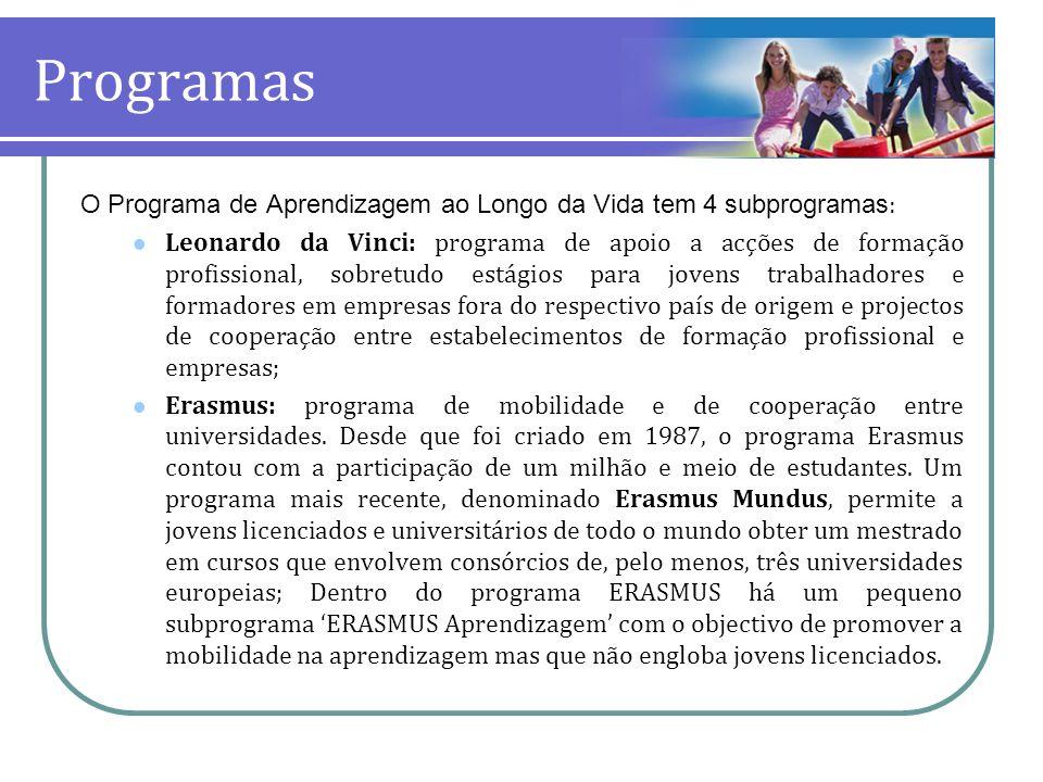 Programas O Programa de Aprendizagem ao Longo da Vida tem 4 subprogramas: