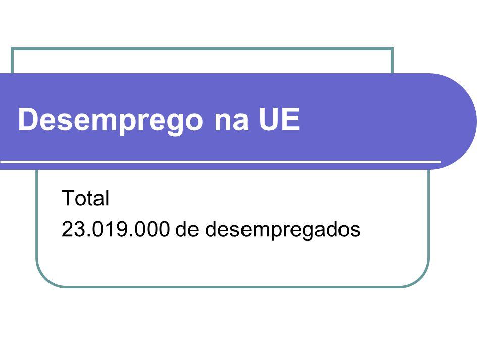 Total 23.019.000 de desempregados