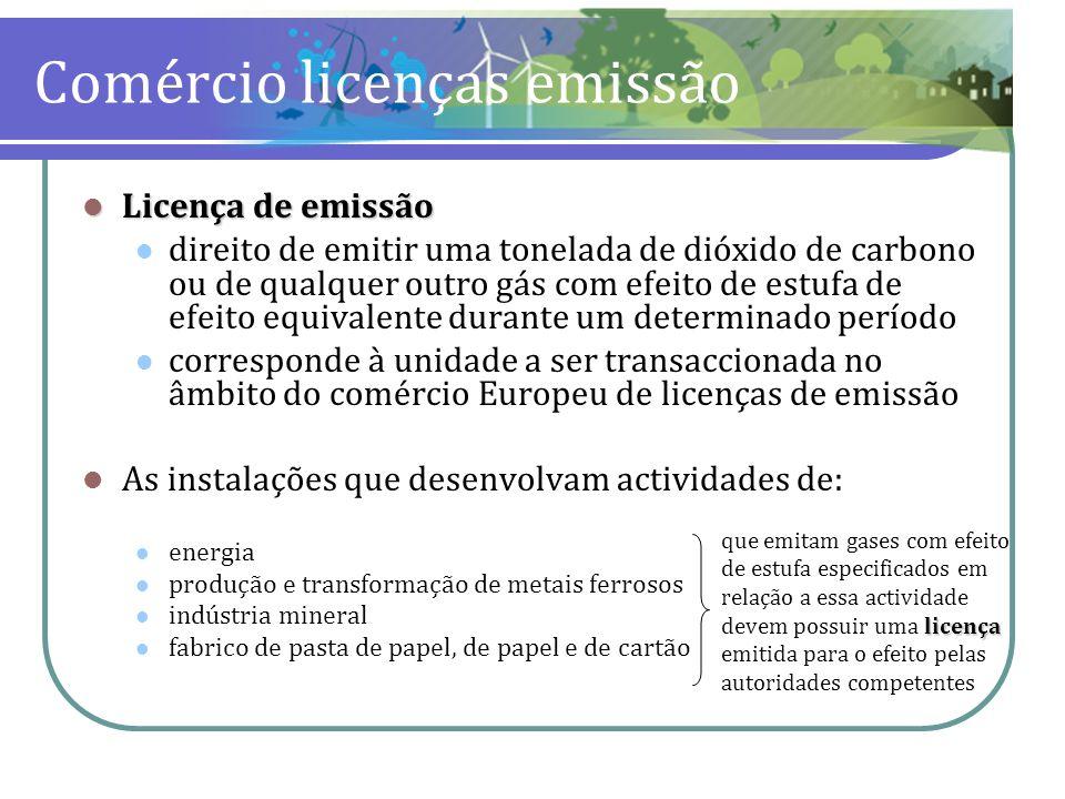 Comércio licenças emissão