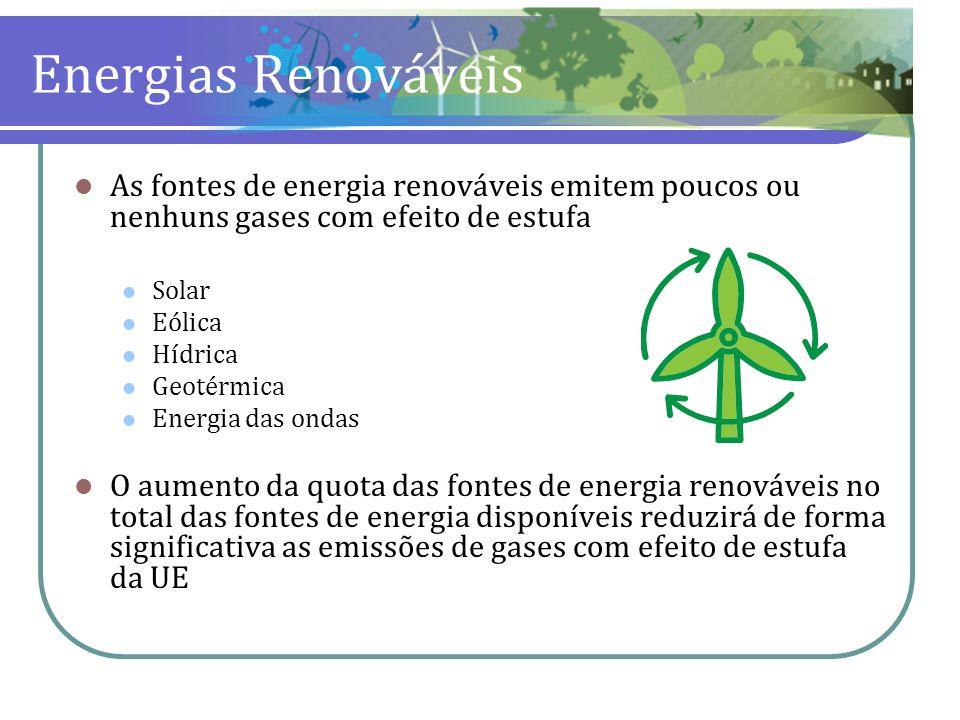 Energias RenováveisAs fontes de energia renováveis emitem poucos ou nenhuns gases com efeito de estufa.