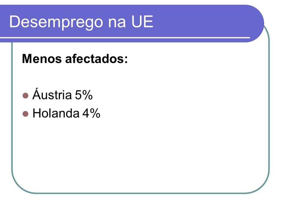 Desemprego na UE Menos afectados: Áustria 5% Holanda 4%