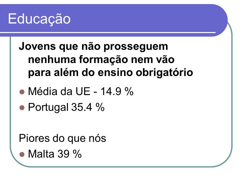 EducaçãoJovens que não prosseguem nenhuma formação nem vão para além do ensino obrigatório. Média da UE - 14.9 %