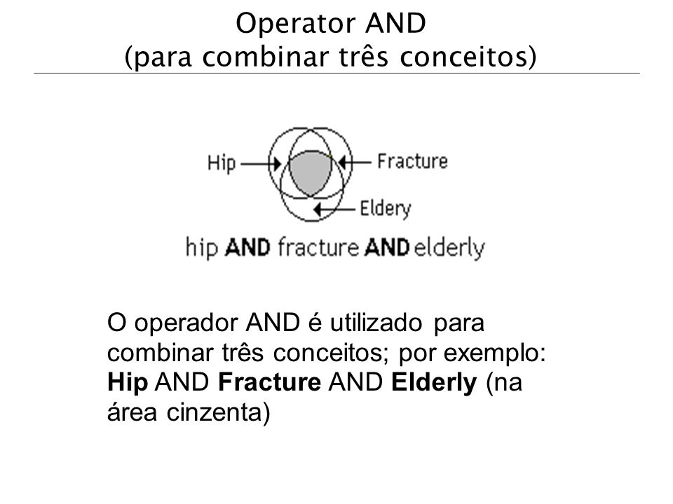 Operator AND (para combinar três conceitos)