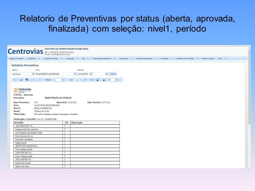 Relatorio de Preventivas por status (aberta, aprovada, finalizada) com seleção: nivel1, período