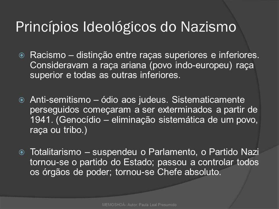 Princípios Ideológicos do Nazismo