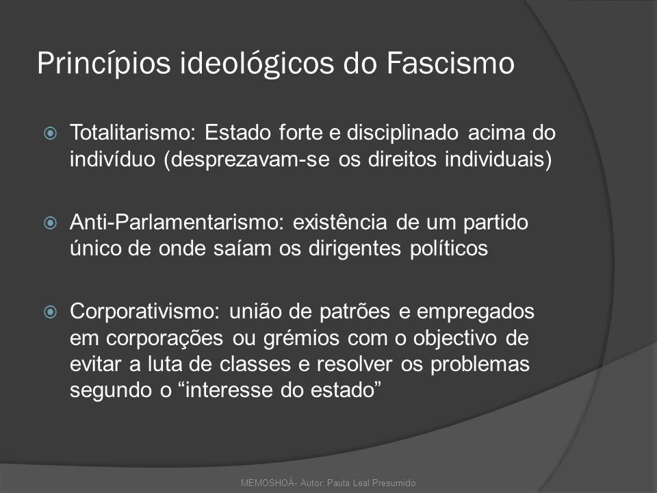 Princípios ideológicos do Fascismo