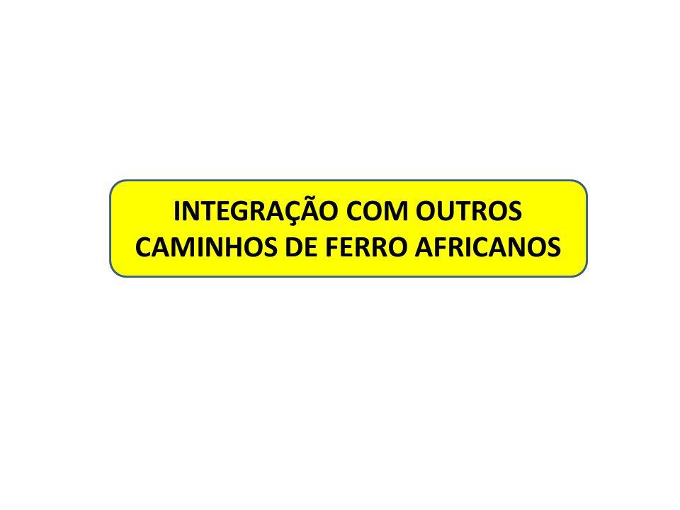 INTEGRAÇÃO COM OUTROS CAMINHOS DE FERRO AFRICANOS