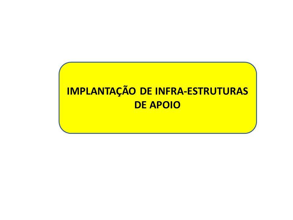 IMPLANTAÇÃO DE INFRA-ESTRUTURAS DE APOIO