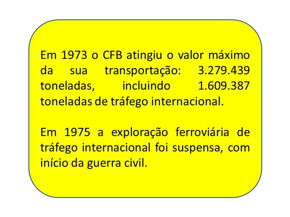 Em 1973 o CFB atingiu o valor máximo da sua transportação: 3. 279