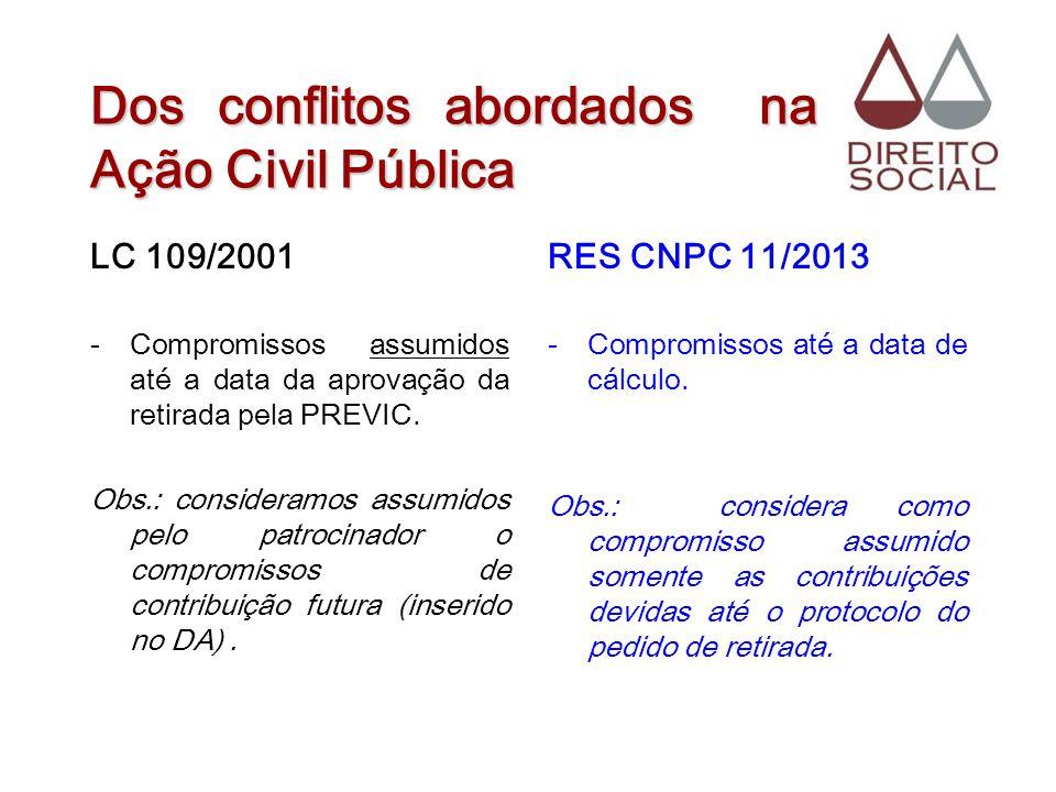 Dos conflitos abordados na Ação Civil Pública
