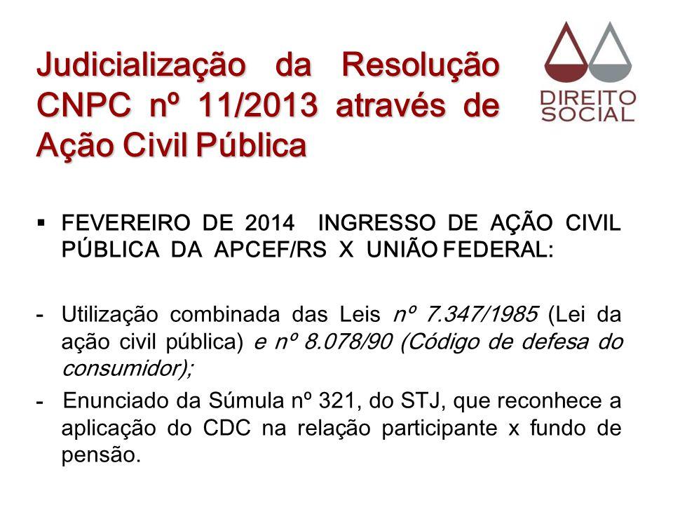 Judicialização da Resolução CNPC nº 11/2013 através de Ação Civil Pública