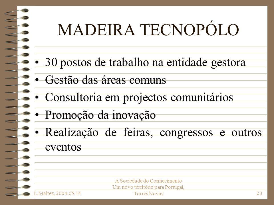 MADEIRA TECNOPÓLO 30 postos de trabalho na entidade gestora