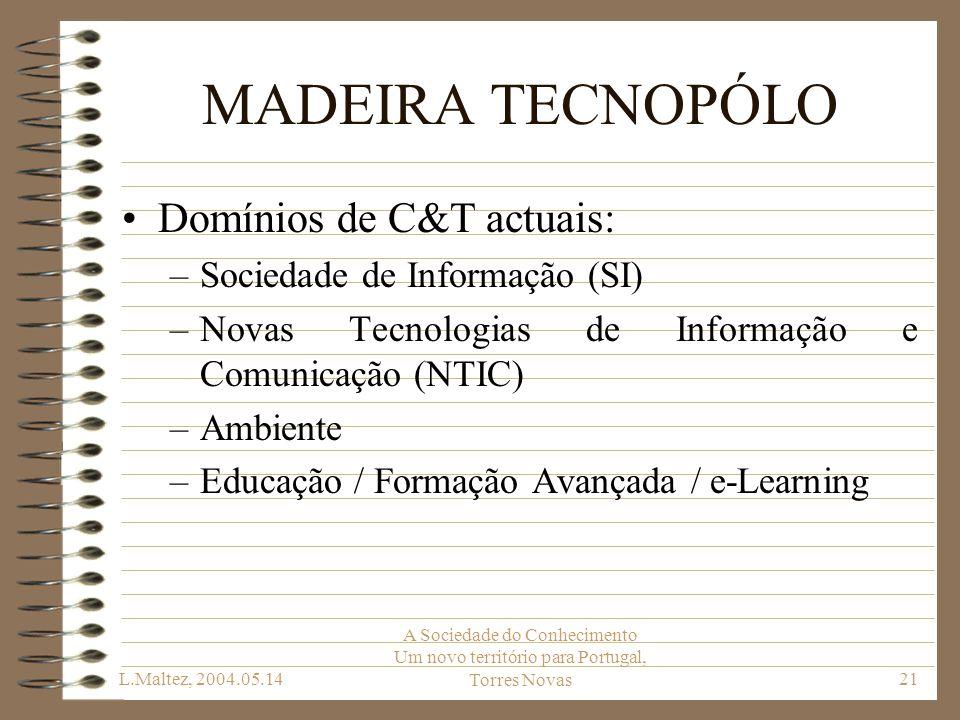 MADEIRA TECNOPÓLO Domínios de C&T actuais: