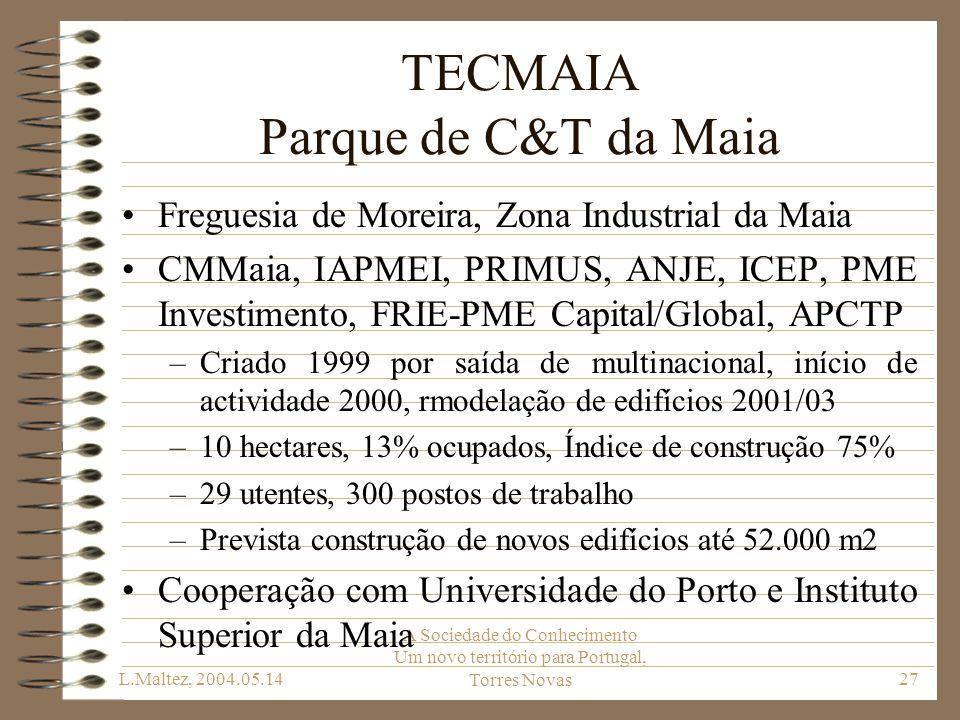 TECMAIA Parque de C&T da Maia