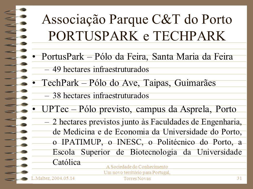 Associação Parque C&T do Porto PORTUSPARK e TECHPARK