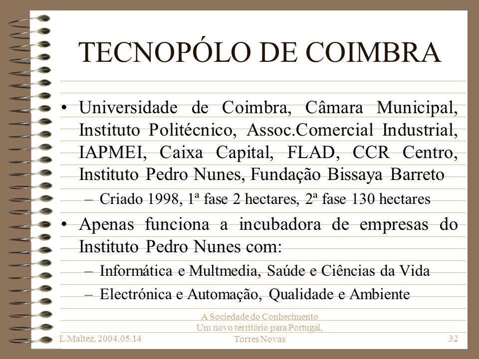 TECNOPÓLO DE COIMBRA