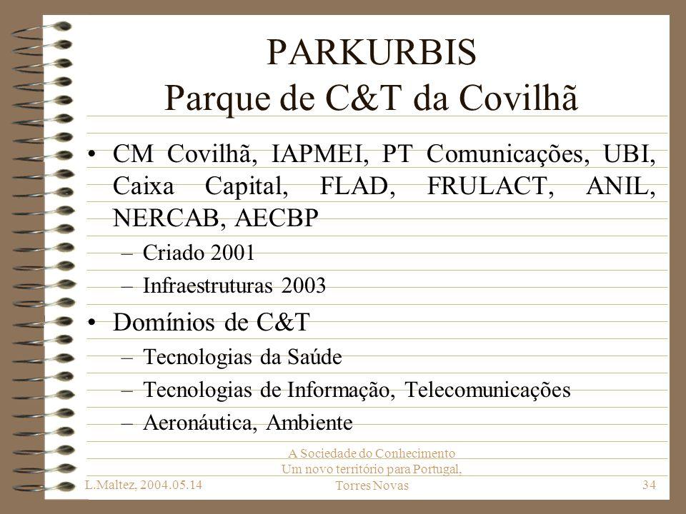 PARKURBIS Parque de C&T da Covilhã
