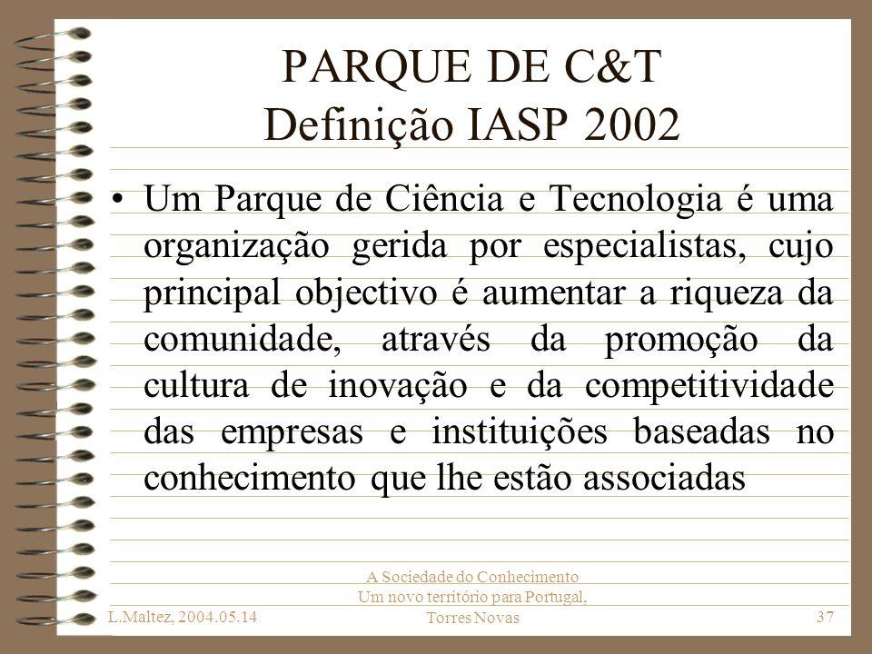 PARQUE DE C&T Definição IASP 2002