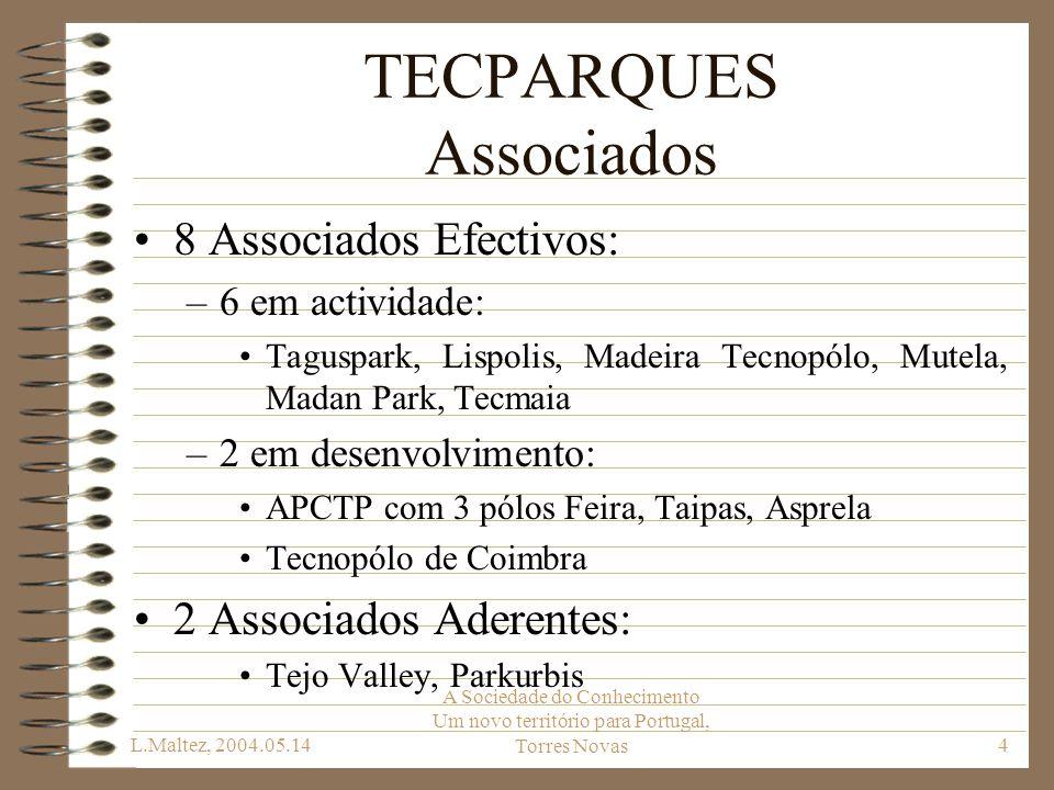 TECPARQUES Associados