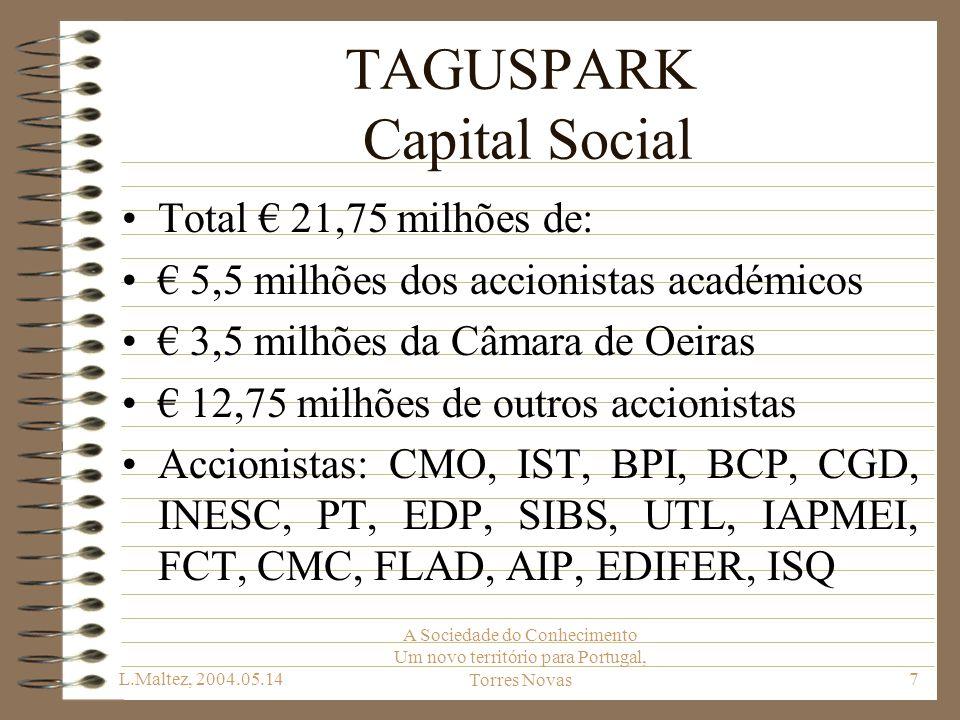 TAGUSPARK Capital Social