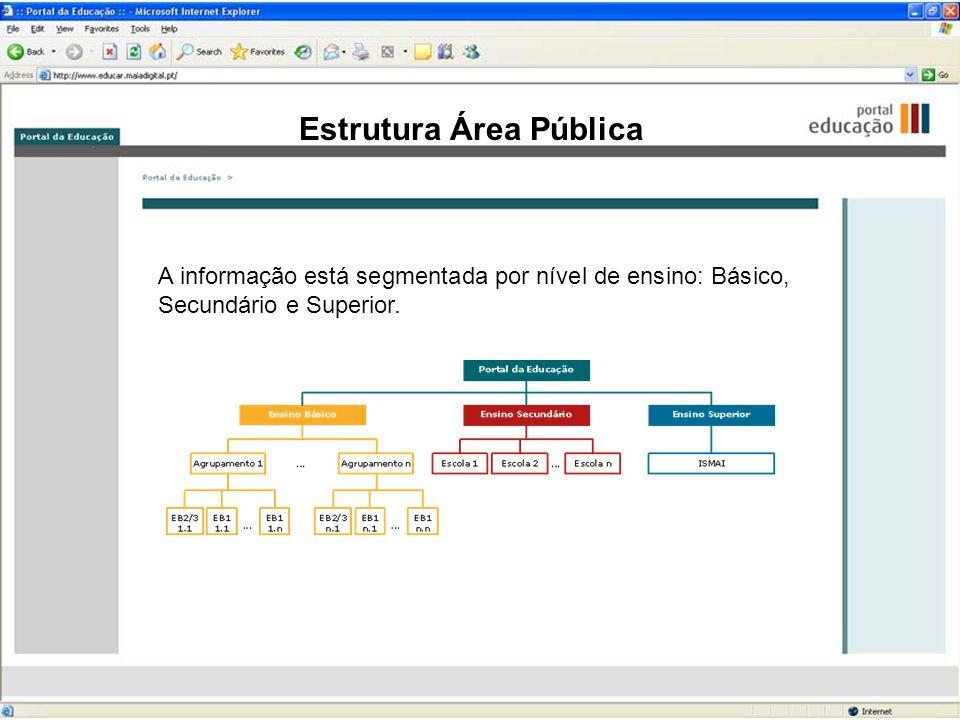 Estrutura Área Pública