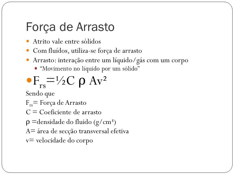 Frs=½C ρ Av² Força de Arrasto Atrito vale entre sólidos