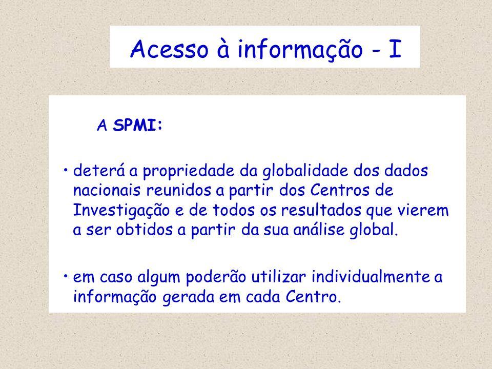 Acesso à informação - I A SPMI: