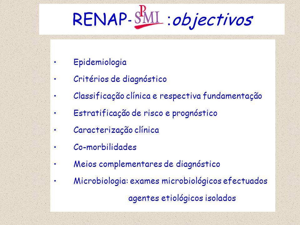 RENAP- :objectivos Epidemiologia Critérios de diagnóstico