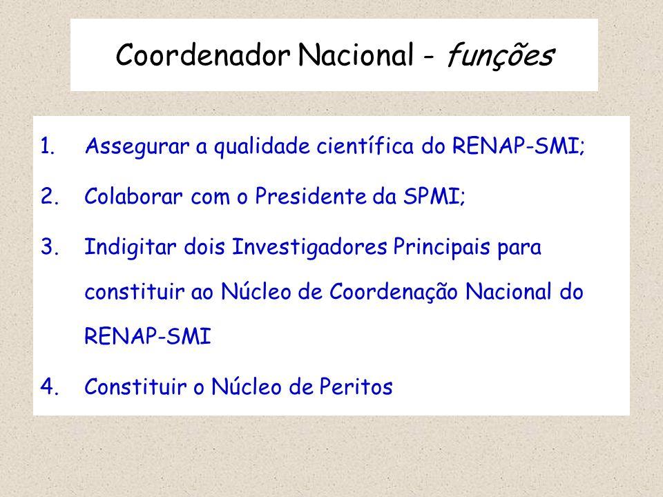 Coordenador Nacional - funções