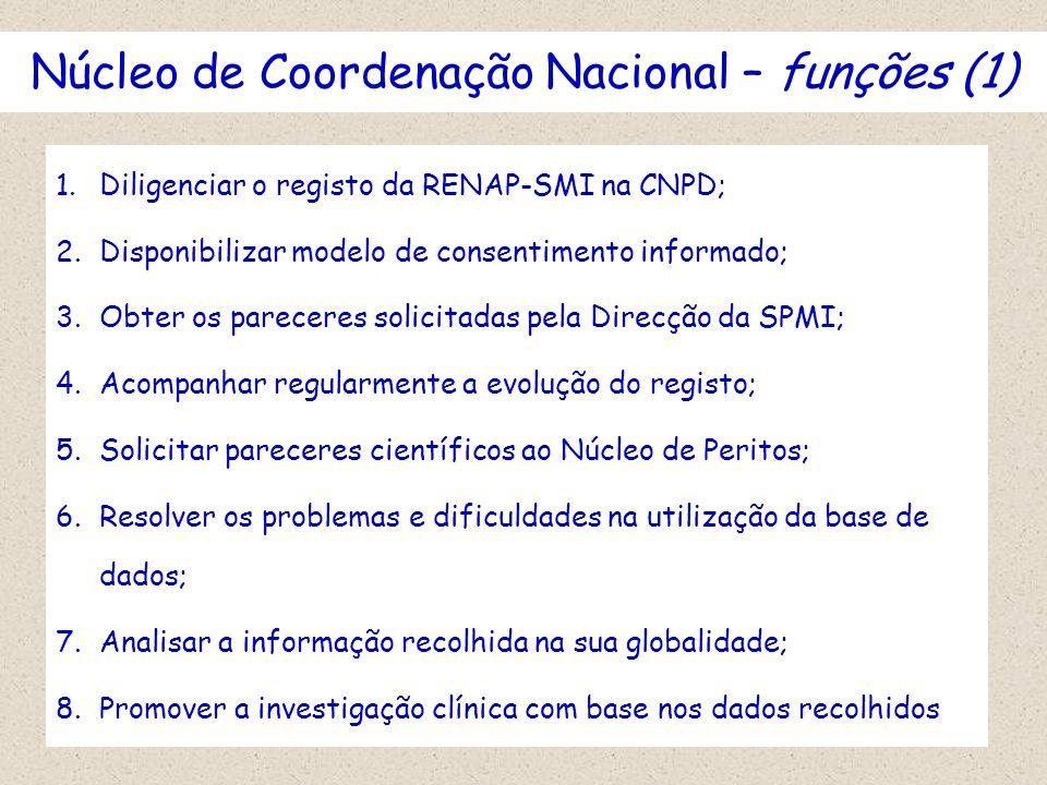 Núcleo de Coordenação Nacional – funções (1)