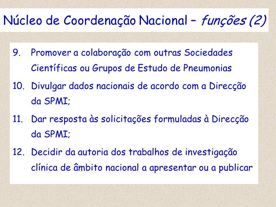 Núcleo de Coordenação Nacional – funções (2)